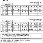 球友会夏季大会 6月16日・17日の予定です。