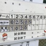 Aチーム、仁左衛門杯二回戦突破!
