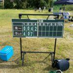 Jチーム、球友会夏季大会勝利!