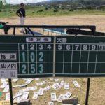 7日・8日のJチーム試合結果