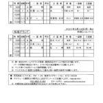 球友会3月13・14日の予定