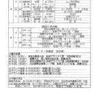 4月3・4日の予定(球友会・城陽大会・右京振興会・西京大会)
